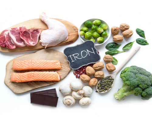 Meal Plan for Iron Deficiency Anemia